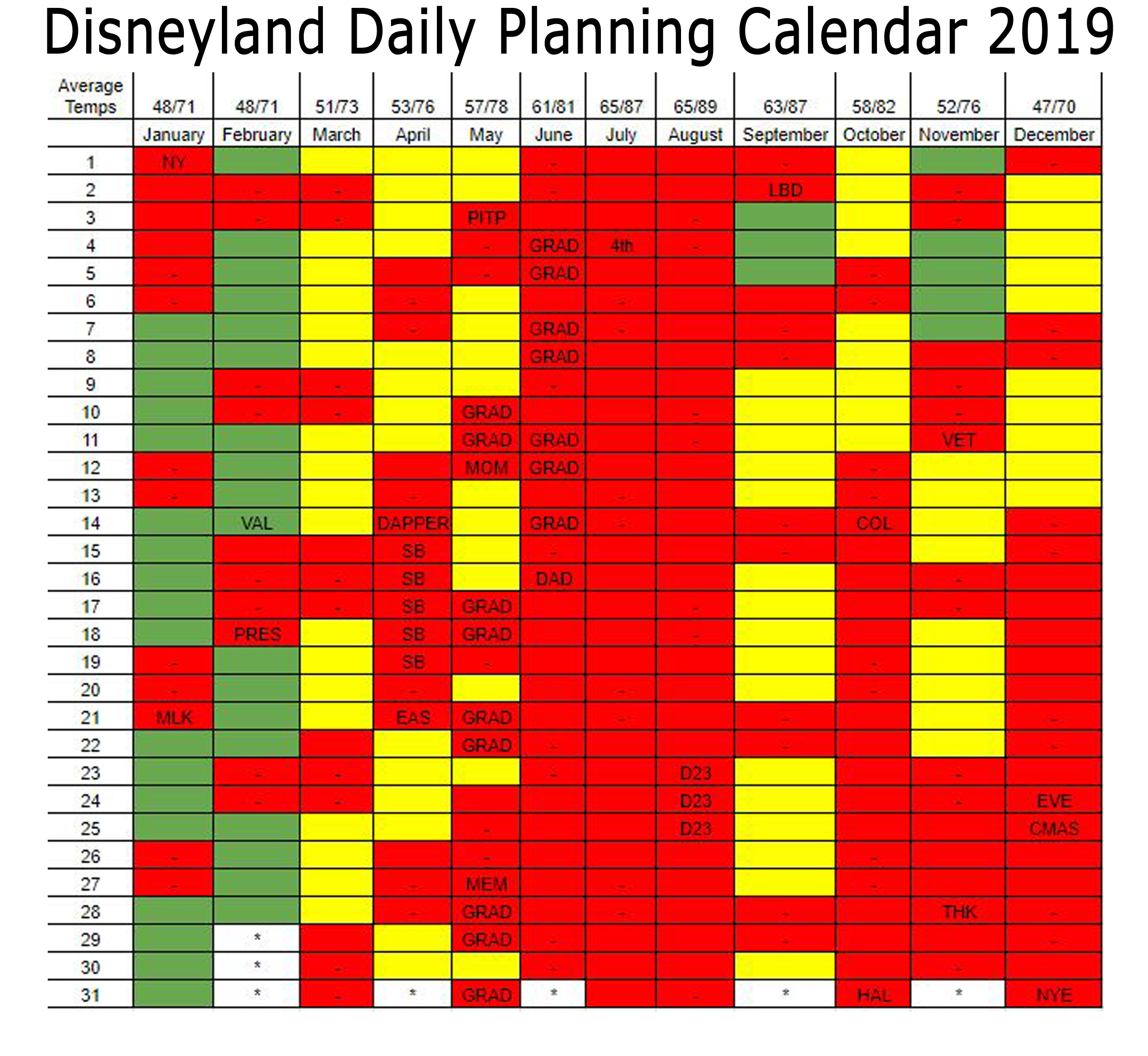 Disneyland January 2019 Crowd Calendar Step 1: Pick a Date | Disneyland Daily