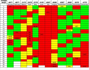 Pick a Date Disneyland 2014 - Sheet1 (1)
